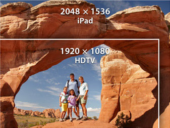 Retina Display VS HDTV - GadgetGaul