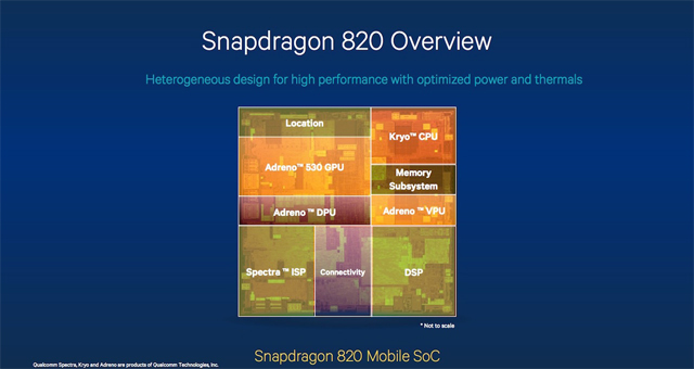 Snapdragon-820-Overview-GG