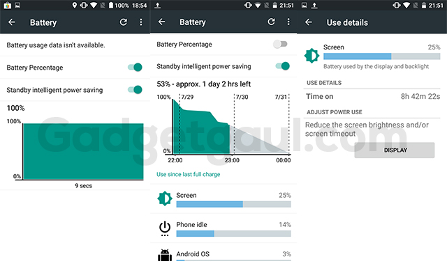 Screen on time Y2 Power