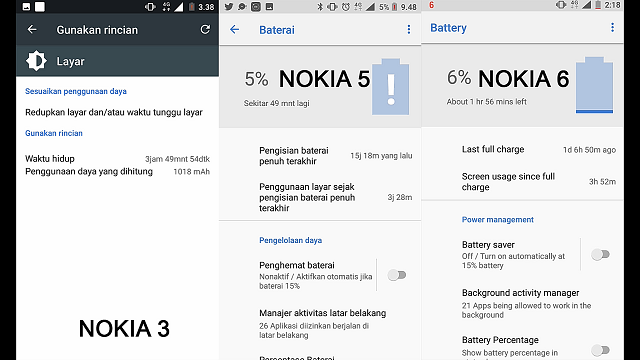 Nokia 3 5 6 Review Indonesia - Screen on Time