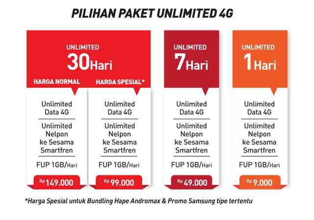 smartfren_unlimited_4g_2